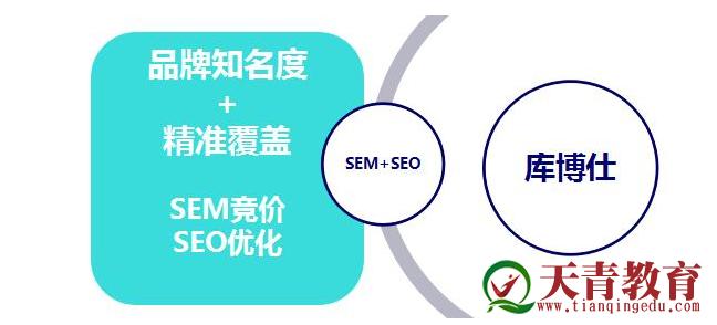 """网站能长期生存靠的SEM之""""攻""""与SEO之""""守"""""""