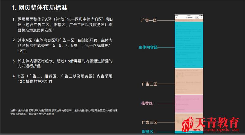 网页整体布局标准.png