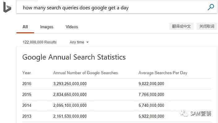 主流搜索引擎SEO流量